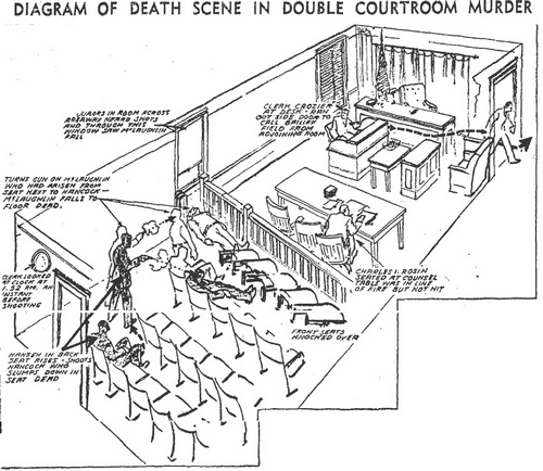 death scene diagram