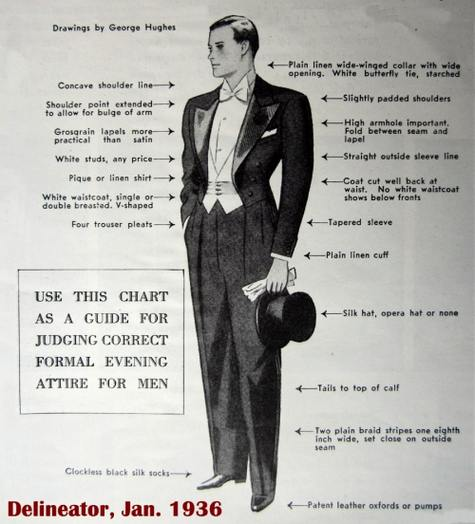 Typical men's evening wear in 1936.